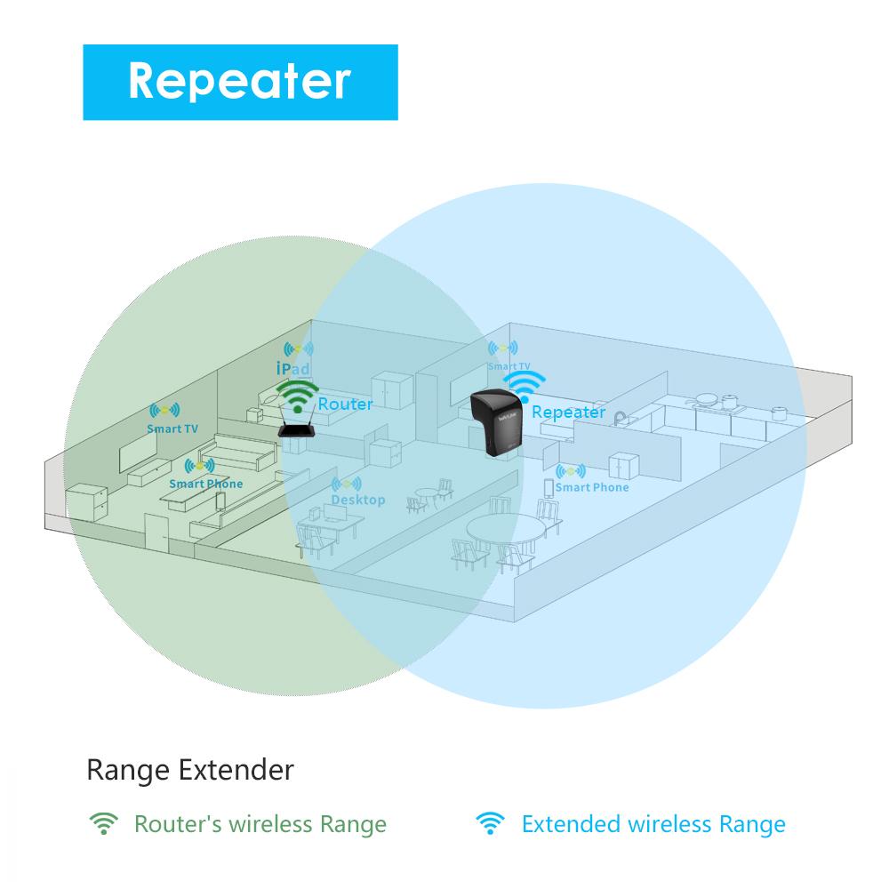 wireless extender diagram 2016 ford focus alternator wiring wavlink ac750 dual band wi fi range access point repeater wifi signal booster amplifier black walmart com
