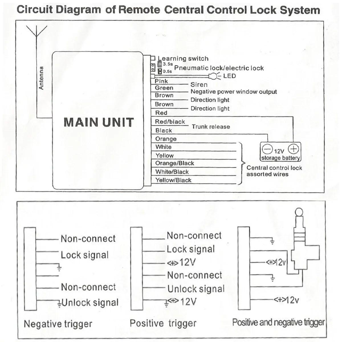 medium resolution of main control unit 2x remotes instructions wiring diagram wiring wiring low voltage under cabinet lighting remote central locking wiring diagram