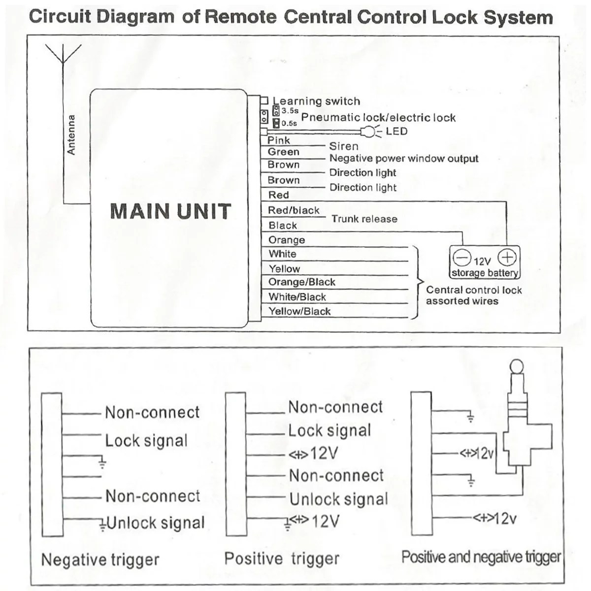 small resolution of main control unit 2x remotes instructions wiring diagram wiring wiring low voltage under cabinet lighting remote central locking wiring diagram