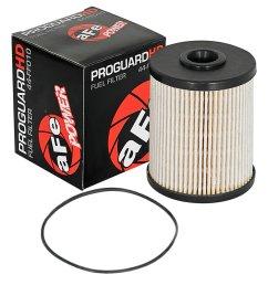 afe power 44 ff010 00 07 ram 2500 3500 cummins diesel l6 5 9l fuel filter walmart com [ 1600 x 1200 Pixel ]