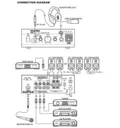 pyle ptau23 mini stereo power amplifier 2 x 40 watt with usb aux cd mic inputs walmart com [ 1000 x 1000 Pixel ]