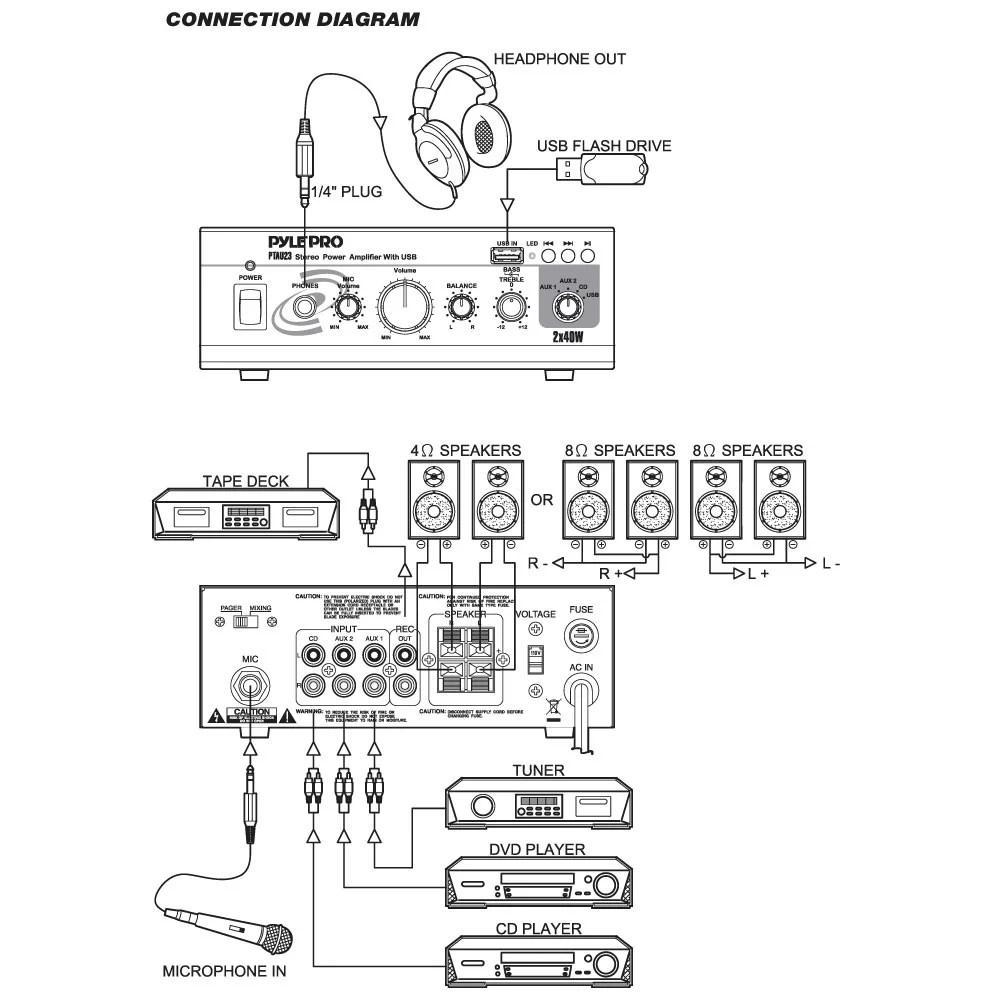 hight resolution of pyle ptau23 mini stereo power amplifier 2 x 40 watt with usb aux cd mic inputs walmart com