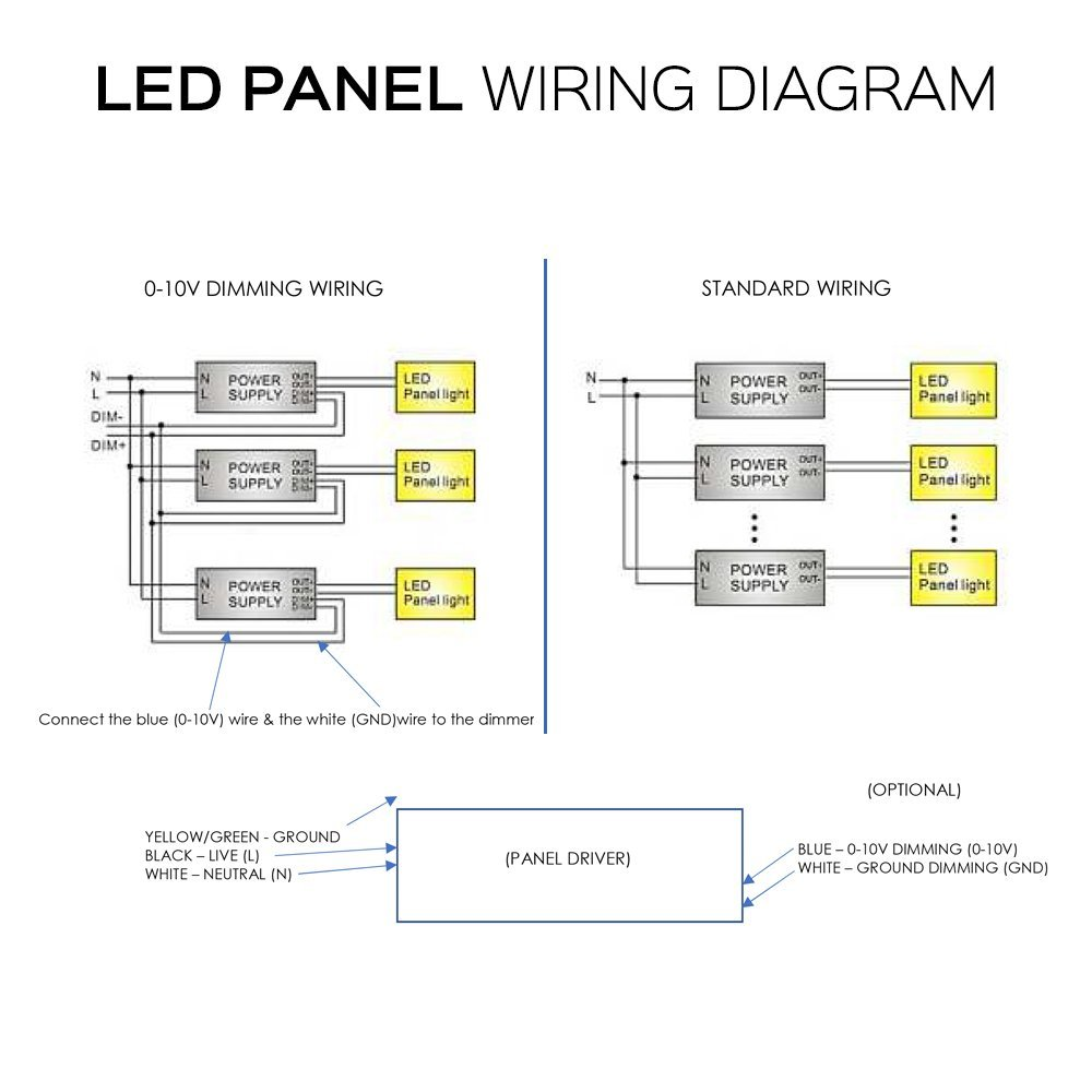 hight resolution of light fixture for led dimming wiring diagram