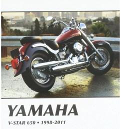 harley davidson motorcycle wiring diagram 2002 [ 1051 x 1500 Pixel ]