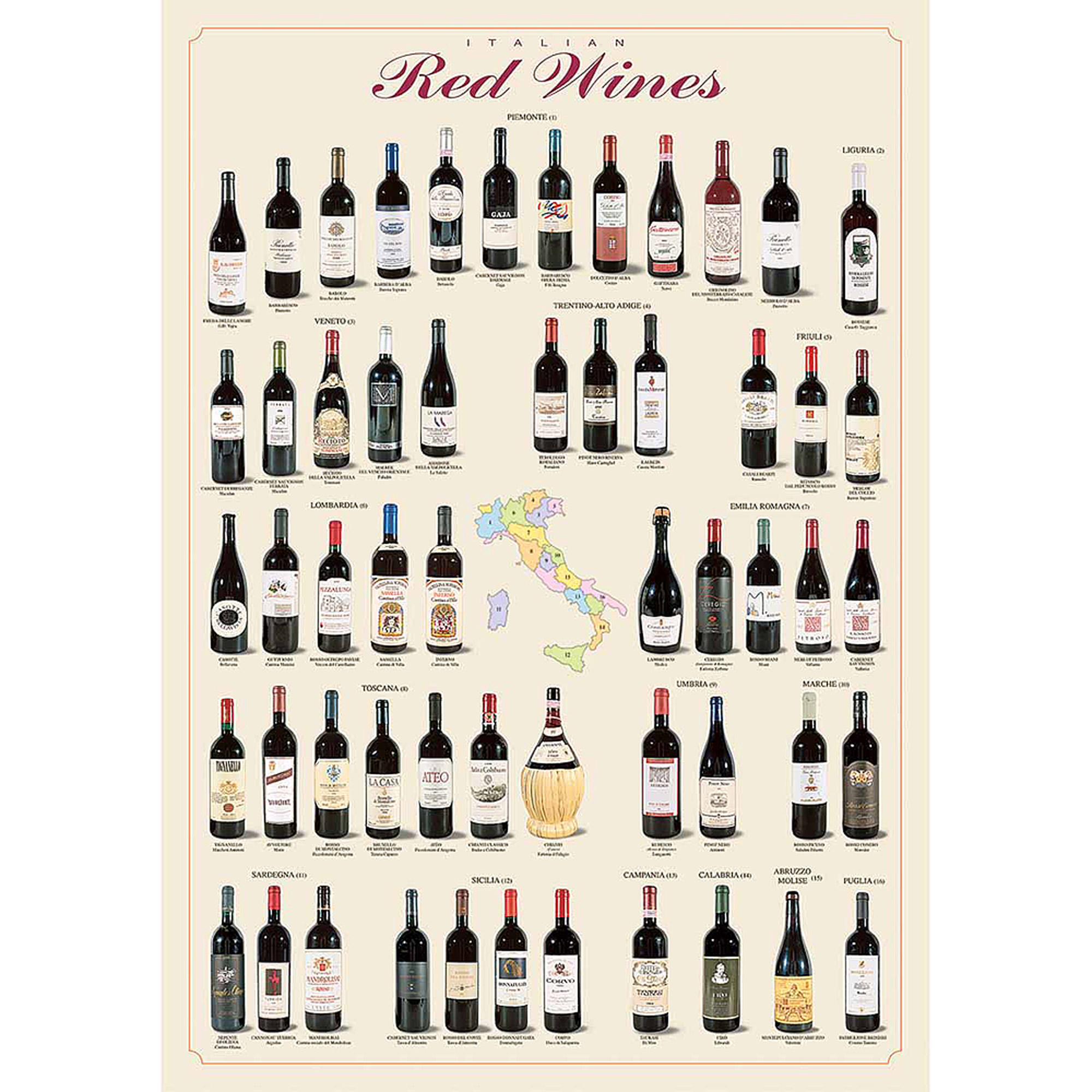 Italian red wines educational chart also walmart rh