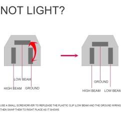 wagner h6054 wiring diagram wiring diagram smart car diagrams 6054 headlight wiring diagram wiring diagram z4wagner [ 1000 x 1000 Pixel ]
