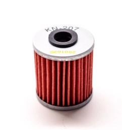 phone filter walmart [ 2464 x 1632 Pixel ]