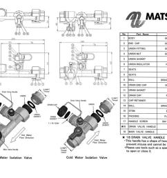 matsui 3 4 inch 3 4 isolation valve kit with pressure relief valve for tankless water heater fnpt x sweat compatible with rinnai jacuzzi rheem  [ 1035 x 800 Pixel ]
