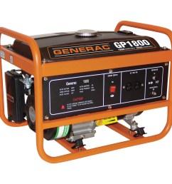 generac 5981 1800 watt gasoline powered portable generator 49 csa walmart com [ 1500 x 1500 Pixel ]