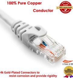 liveditor cat5e ethernet patch cable 25ft rj45 networking cord gold cat5 6 lan splitter [ 1000 x 1000 Pixel ]