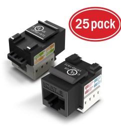 25 pack ethernet keystone gearit cat6 rj45 punch down keystone jack connector black walmart com [ 1800 x 1800 Pixel ]
