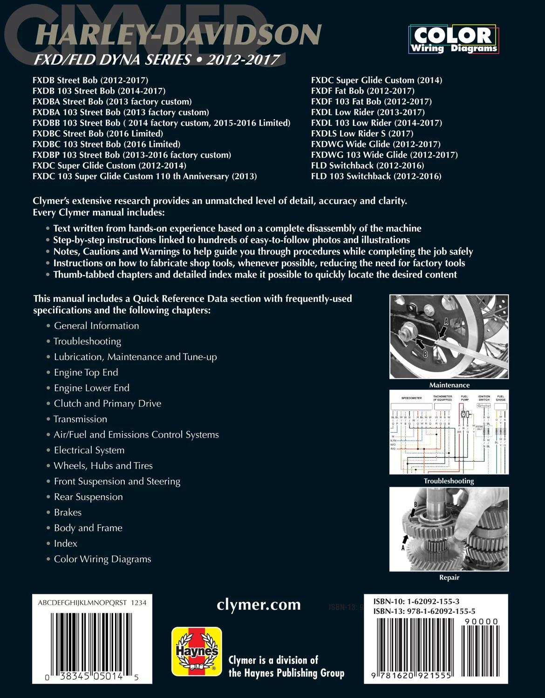 medium resolution of harley davidson road king wiring diagram for 2012