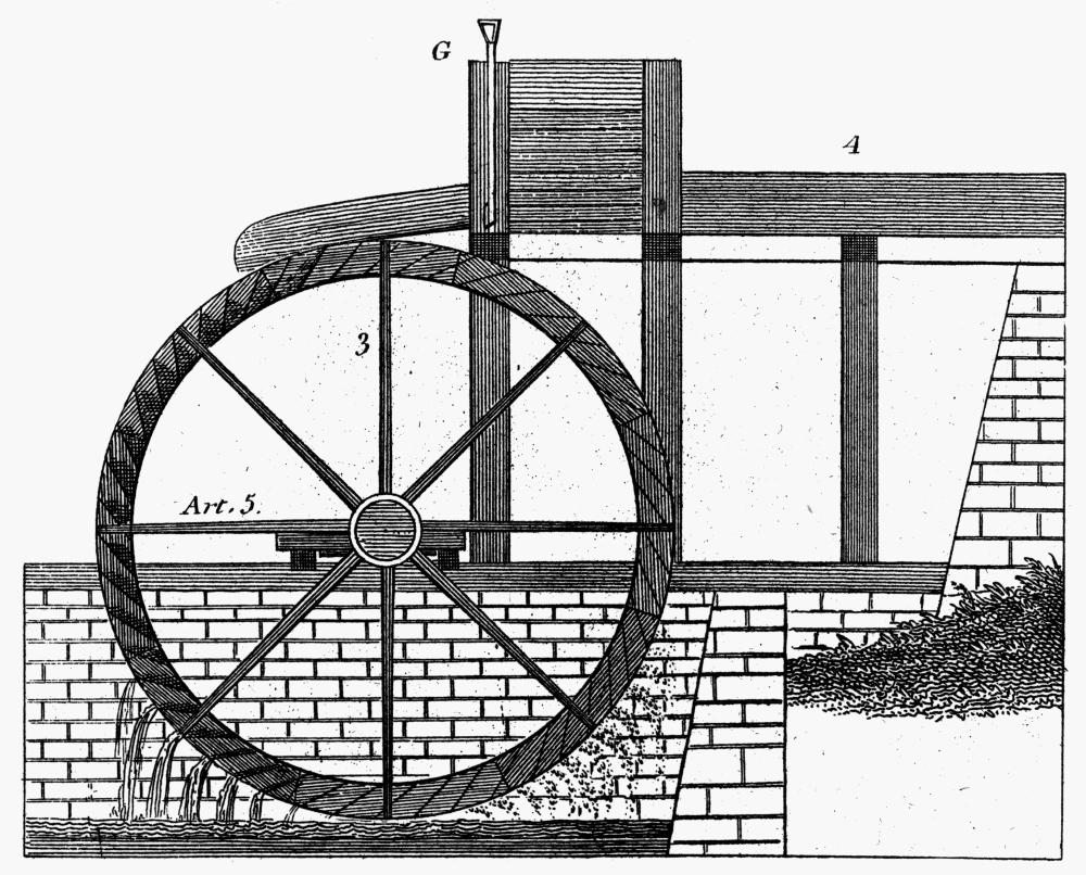 Water Wheel Novershot Water Wheel Engraving From Oliver