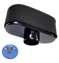 hqrp air filter cartridge for toro ss4260 mx4260 z4235 z5035 ss5000 ss5060 mx5060 timecutter zero turn mower hqrp coaster walmart com [ 1500 x 1500 Pixel ]