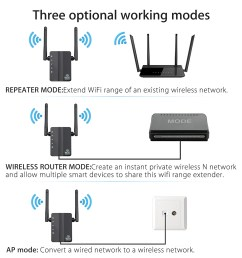 tsv wifi range extender 300mbps wifi repeater wireless signal booster 2 4ghz wifi extender with dual antenna simple setup walmart com [ 1600 x 1600 Pixel ]