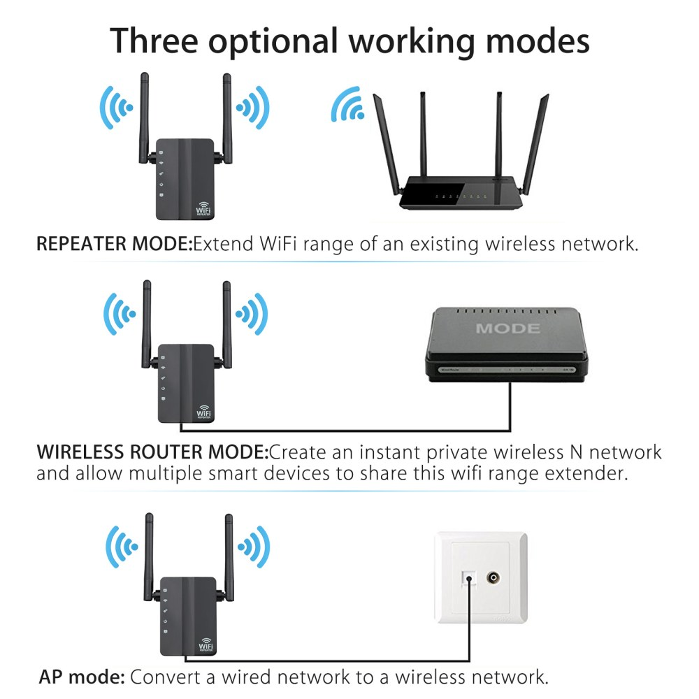 medium resolution of tsv wifi range extender 300mbps wifi repeater wireless signal booster 2 4ghz wifi extender with dual antenna simple setup walmart com