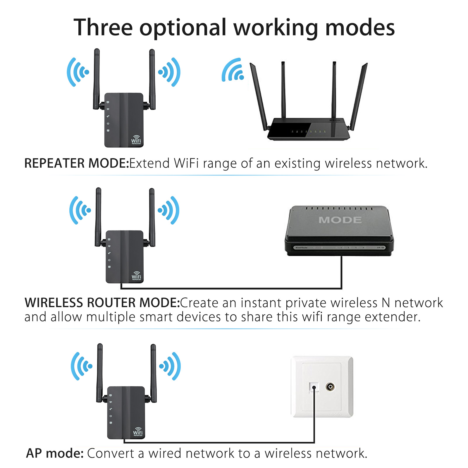 hight resolution of tsv wifi range extender 300mbps wifi repeater wireless signal booster 2 4ghz wifi extender with dual antenna simple setup walmart com
