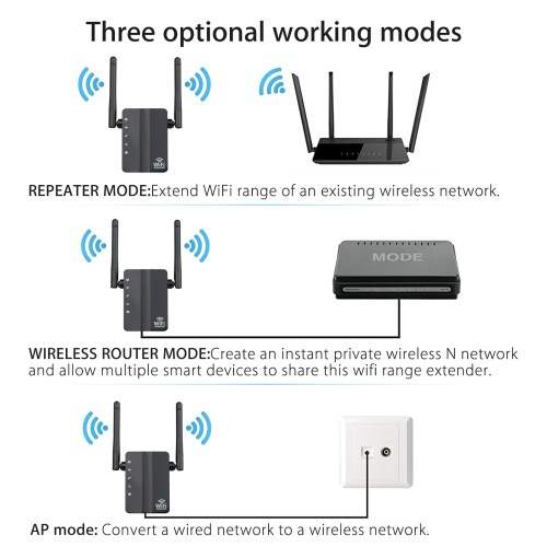 small resolution of tsv wifi range extender 300mbps wifi repeater wireless signal booster 2 4ghz wifi extender with dual antenna simple setup walmart com