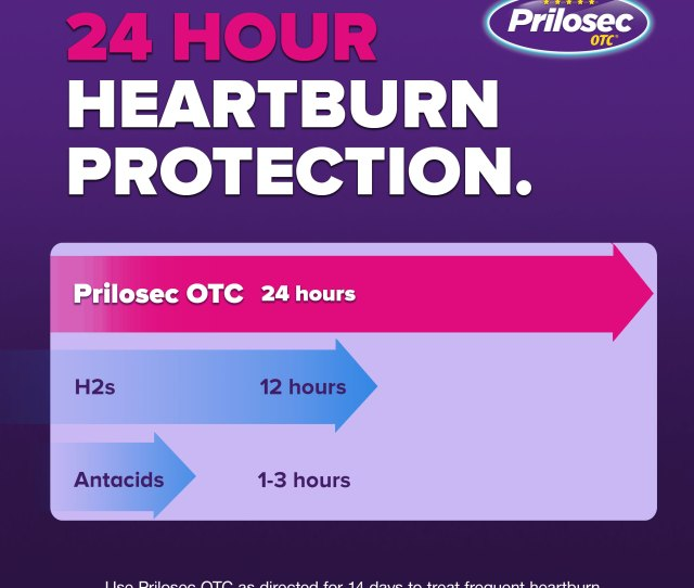 Prilosec Otc Frequent Heartburn Medicine And Acid Reflux Reducer Tablets  Count Omeprazole Proton