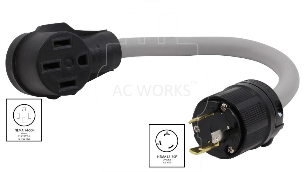 medium resolution of ac works evl530ms 018 30amp 125volt l5 30p locking plug to to