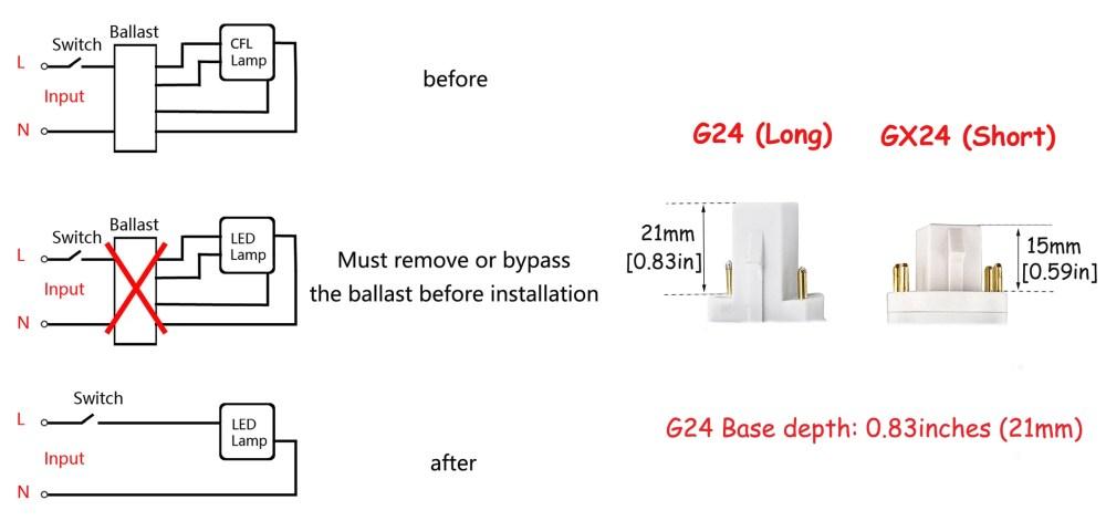 medium resolution of led g24 wiring diagram wiring diagram dat g24 wiring diagram wiring diagram imp led g24 wiring