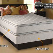 Dream Solutions Soft Pillowtop Twin 39 X75 X12 Mattress And Box Spring Set
