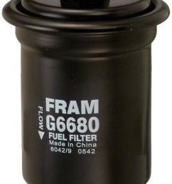 g6680 in line fuel filterchanging the fuel filter will also improve the engines performance by fram walmart com [ 960 x 1500 Pixel ]