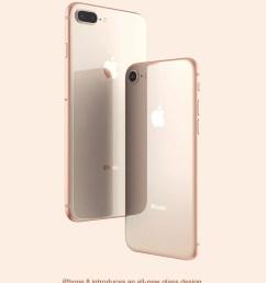 apple iphone 8 rp [ 1364 x 2394 Pixel ]
