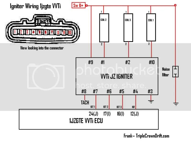 toyota soarer 1jz wiring diagram 96 jeep cherokee vvti ecu harness auto electrical