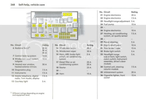 small resolution of vauxhall fuse box cover wiring diagram vauxhall tigra convertible fuse box