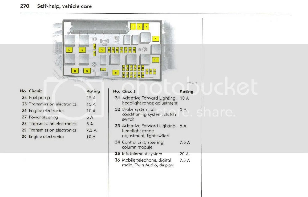 medium resolution of fuse box opel astra gtc wiring diagram expert astra j gtc fuse box diagram