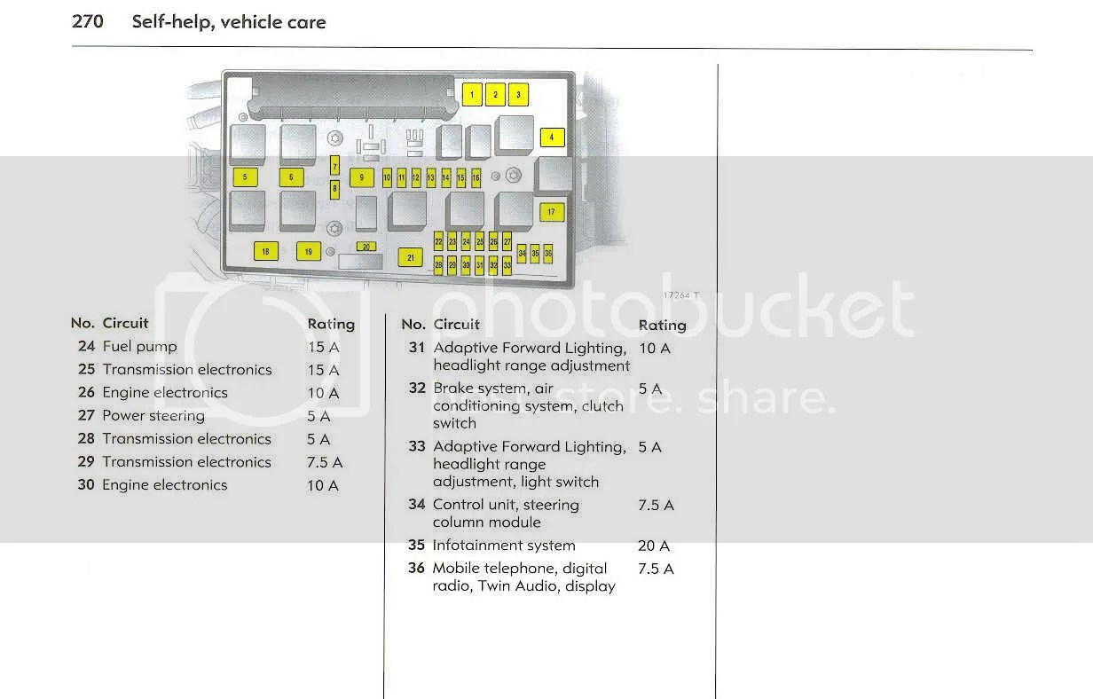 hight resolution of fuse box opel astra gtc wiring diagram expert astra j gtc fuse box diagram