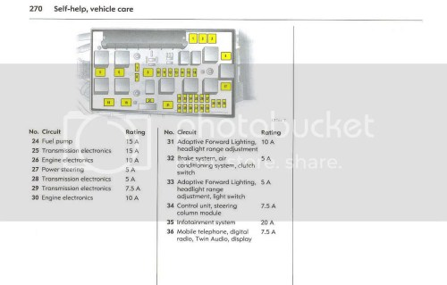 small resolution of fuse box opel astra gtc wiring diagram expert astra j gtc fuse box diagram