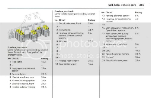 small resolution of opel corsa 1 4 sport fuse box wiring diagram article review opel corsa 1 4 fuse box
