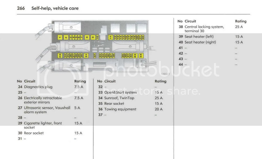 medium resolution of vauxhall zafira b rear fuse box wiring diagram schematicvauxhall fuse box diagram 18