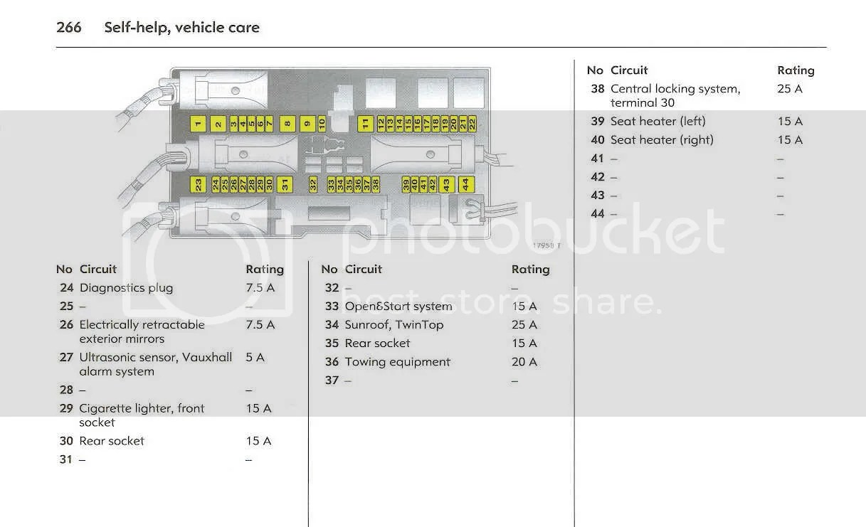 hight resolution of vauxhall zafira b rear fuse box wiring diagram schematicvauxhall fuse box diagram 18