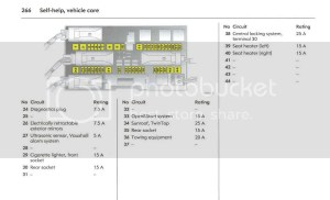 [Astra Mk5H] [0409]  Fuse box Diagram for 54 plate astra diesel | Vauxhall Owners Network