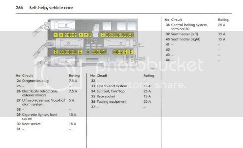 small resolution of vauxhall zafira fuse box 2007 wiring diagram view vauxhall zafira b rear fuse box diagram vauxhall zafira rear fuse box