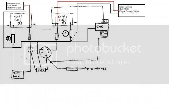 Engine rewire, wiring diagram