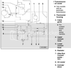 2003 Vw Jetta Tail Light Wiring Diagram 1994 Chevy Truck Free Vwvortex Com Need A C