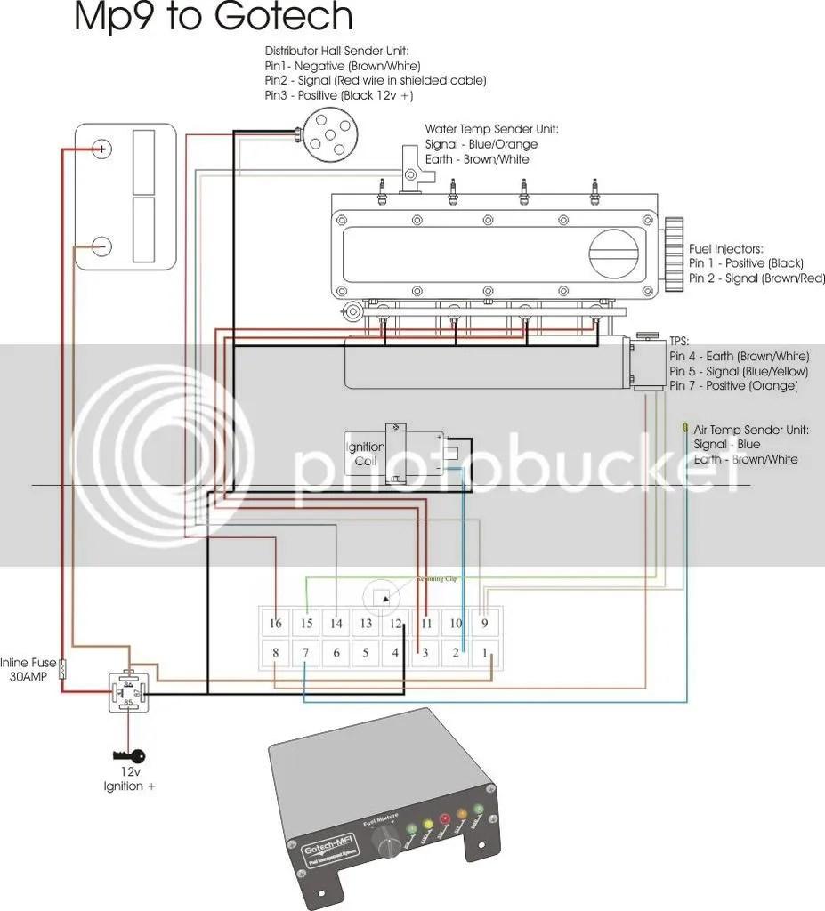 tp100 module wiring diagram door frame parts tv igesetze de so schwabenschamanen u2022 rh ignition