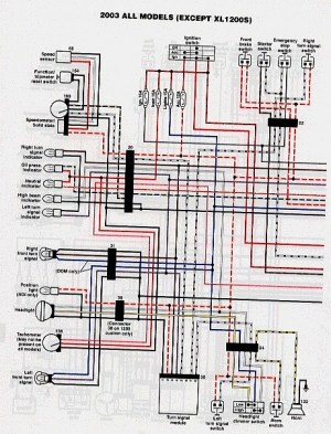 96 Sportster Wiring Diagram | Wiring Diagram