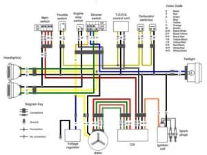 faisceau electrique banshee en version origine et light