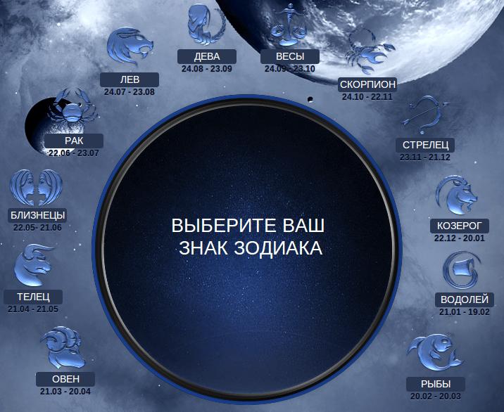 Гороскоп Глоба На 2013 Лев