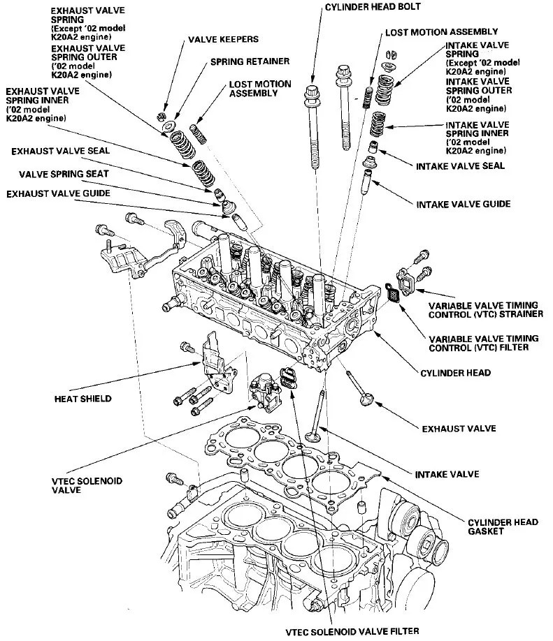 Fuse Box Diagram For 2007 Chrysler Sebring, Fuse, Free