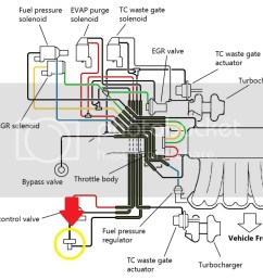 3000gt vr4 engine diagram wiring diagram name 1995 3000gt engine diagrams [ 1023 x 887 Pixel ]