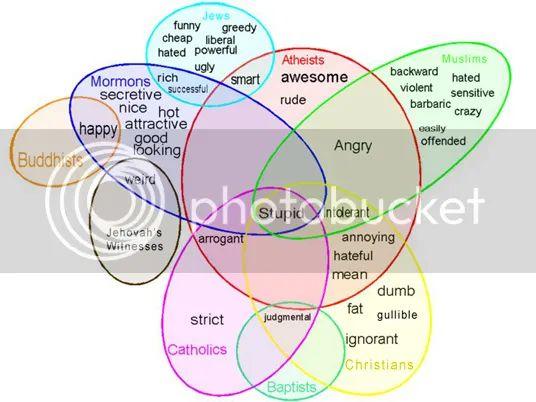 venny venn diagram