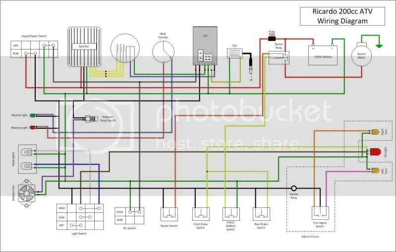 110cc 4 Wheeler Wiring Diagram Wiring Diagram For Tao Tao Ata 300h1 Chinariders Forums