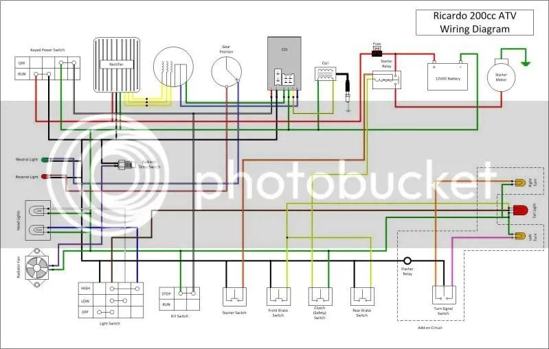 200ccRicardoATVWiringDiagram tao tao atv wiring diagram,Tao Atv Wiring Problems