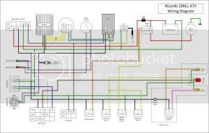 Wiring diagram for Tao Tao ATA300H1  ChinaRiders Forums